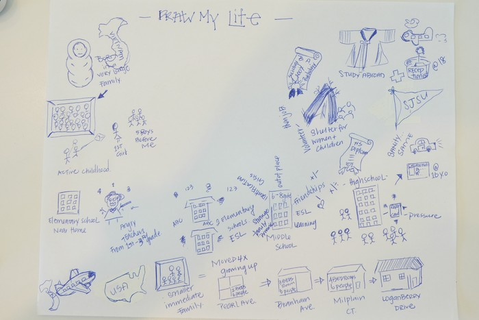 draw my life an exercise to help students connect with counselors