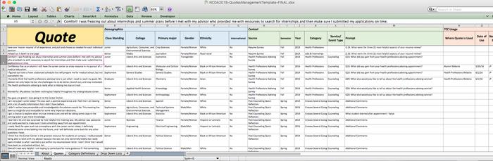 Figure 2 A Quotes Management Spreadsheet Screenshot