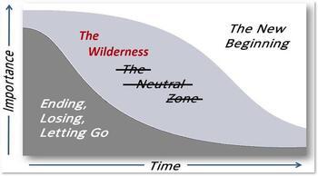Risher Wilderness Graphic